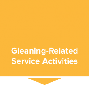 Yellow gleaning-related service activities box