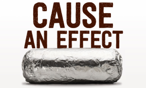 Support ATH! Buy a burrito bowl and a taco! @ Chipotle